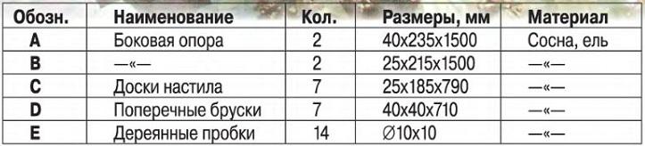 таблица1-1